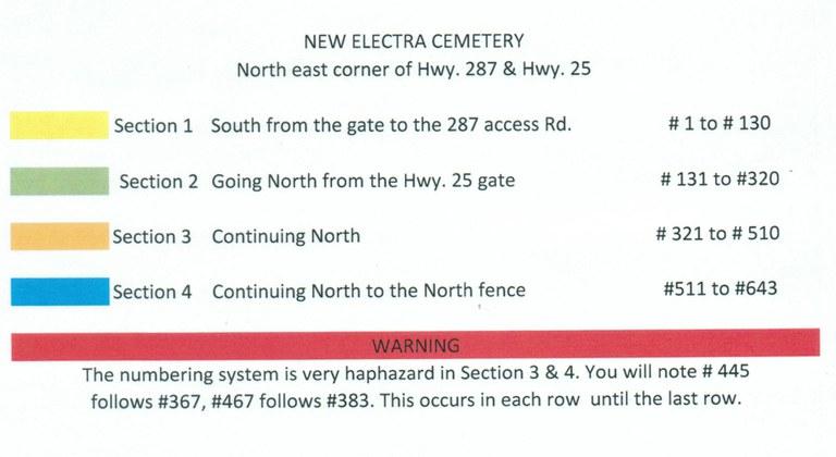 NEW ELECTRA CEM. MAP LEGEND .jpg